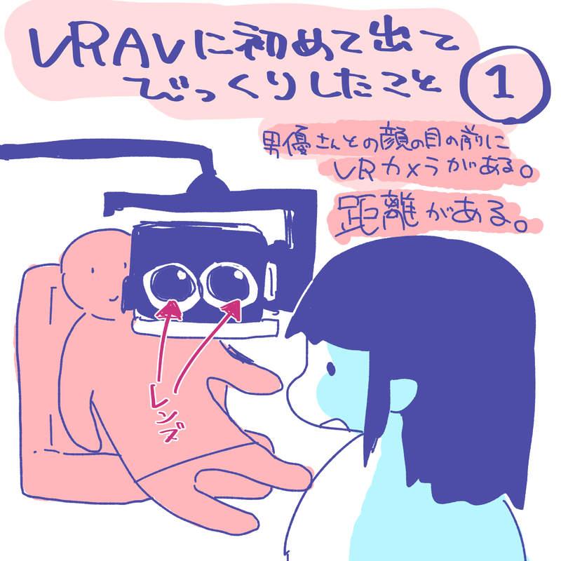 ผลงานของสาว AV นักวาดมังงะและเรื่องราวการถ่ายทำ VR ของ Nazuna Nonohara