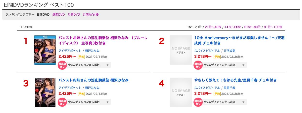 IPX-620 สาวAV - Minami Aizawa หวนคืนตำแหน่งเจ้าแม่เอวีอีกครั้ง?